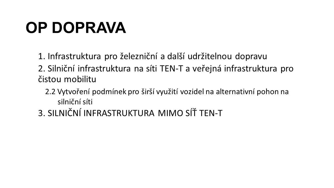 OP DOPRAVA 1. Infrastruktura pro železniční a další udržitelnou dopravu.
