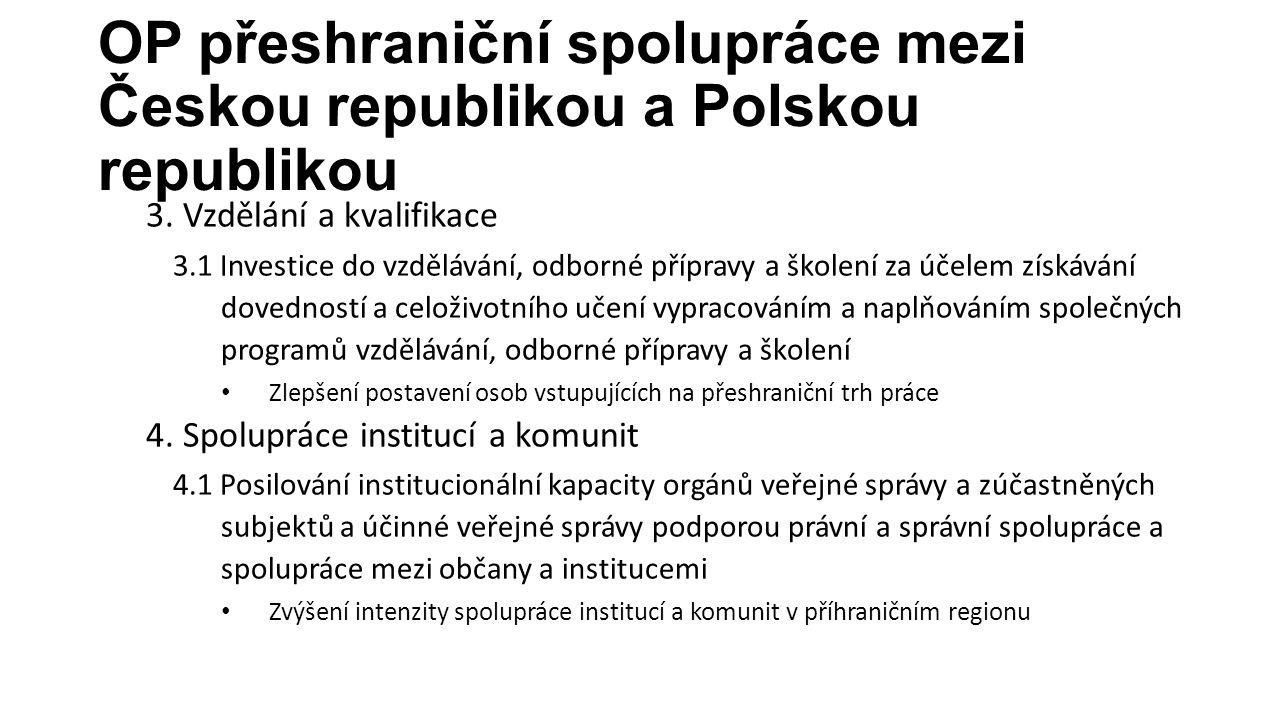 OP přeshraniční spolupráce mezi Českou republikou a Polskou republikou