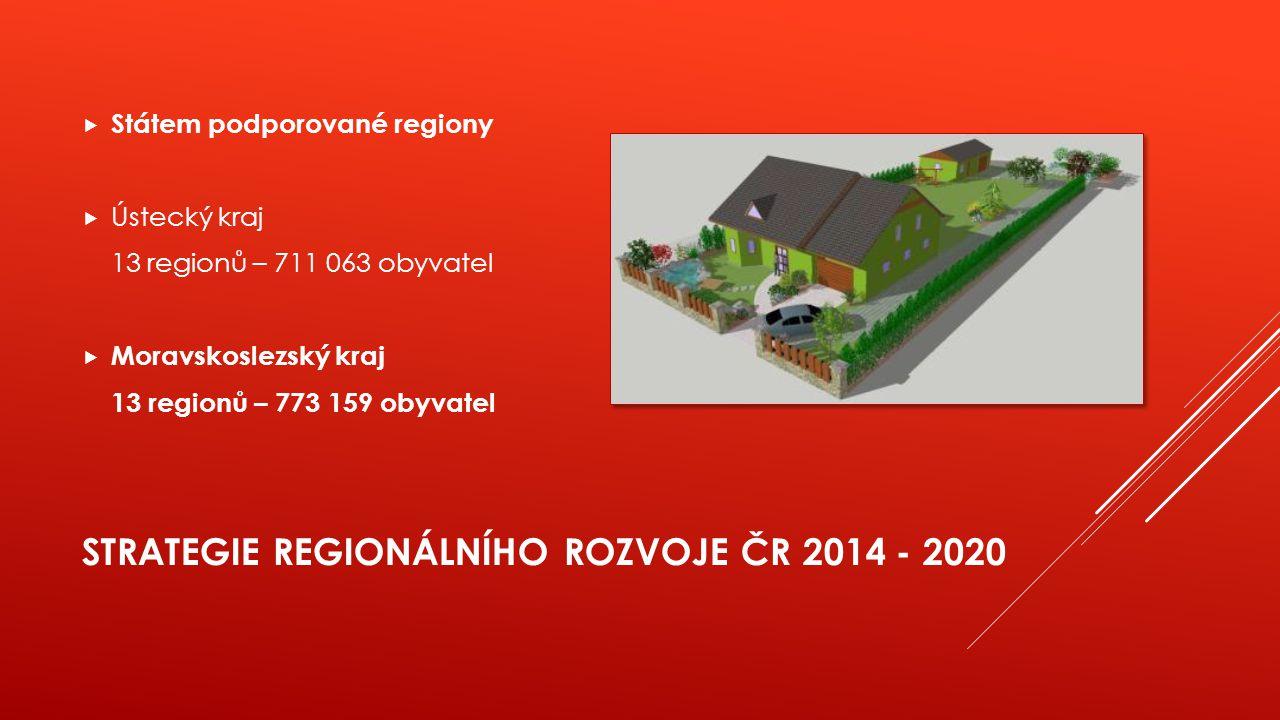Strategie regionálního rozvoje čr 2014 - 2020