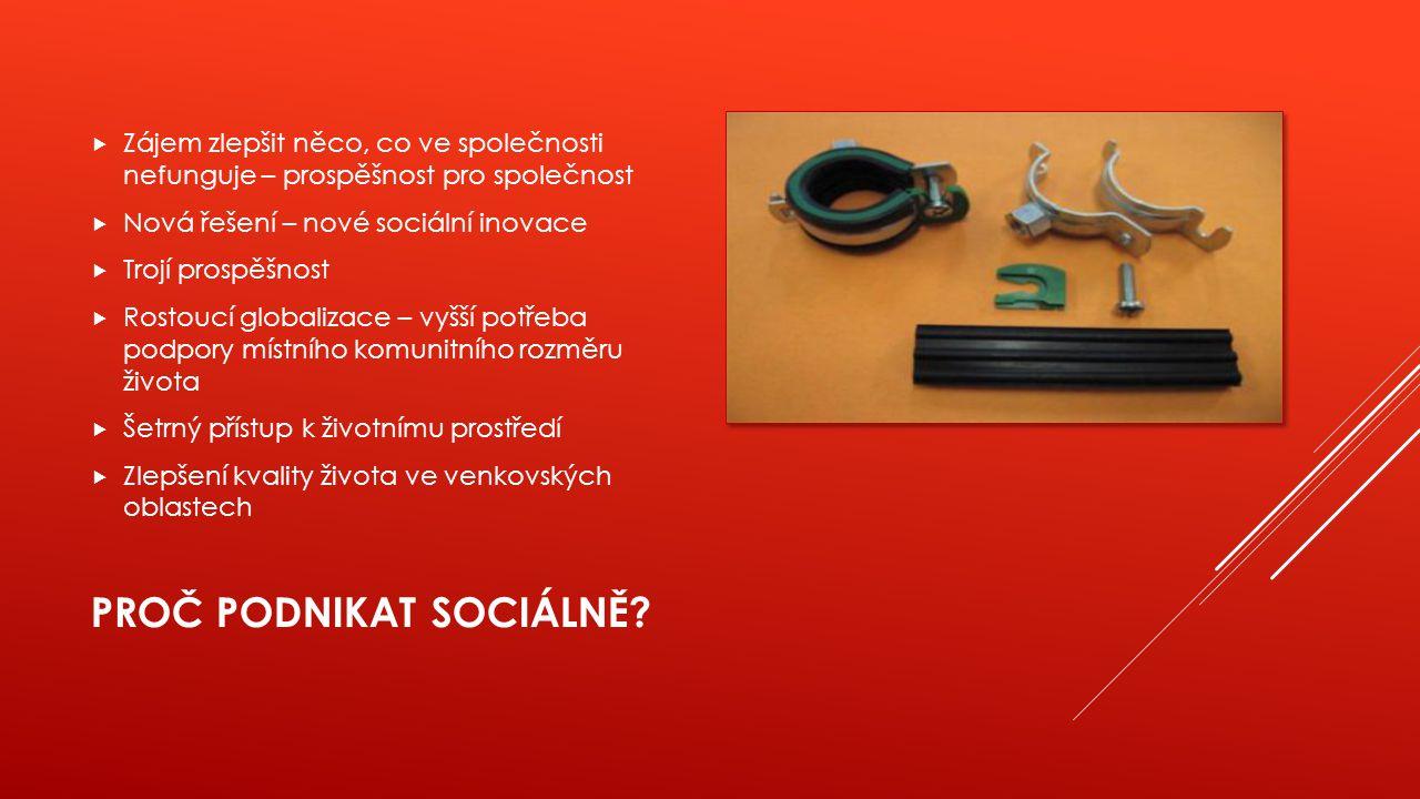 Proč podnikat sociálně