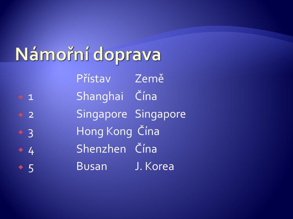 Námořní doprava Přístav Země 1 Shanghai Čína 2 Singapore Singapore