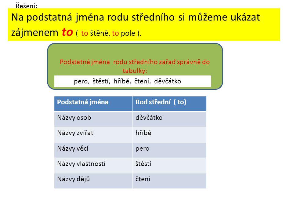 Podstatná jména rodu středního zařaď správně do tabulky: