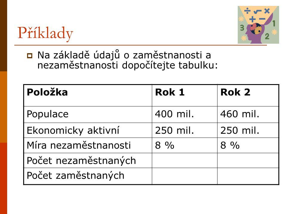 Příklady Na základě údajů o zaměstnanosti a nezaměstnanosti dopočítejte tabulku: Položka. Rok 1. Rok 2.