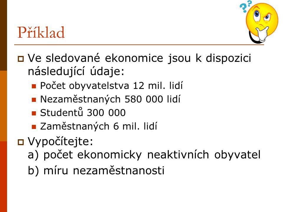 Příklad Ve sledované ekonomice jsou k dispozici následující údaje: