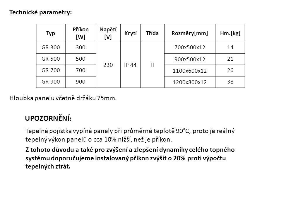 UPOZORNĚNÍ: Technické parametry: Hloubka panelu včetně držáku 75mm.