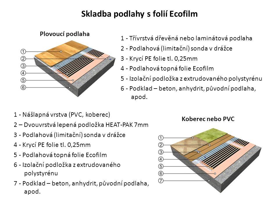 Skladba podlahy s folií Ecofilm