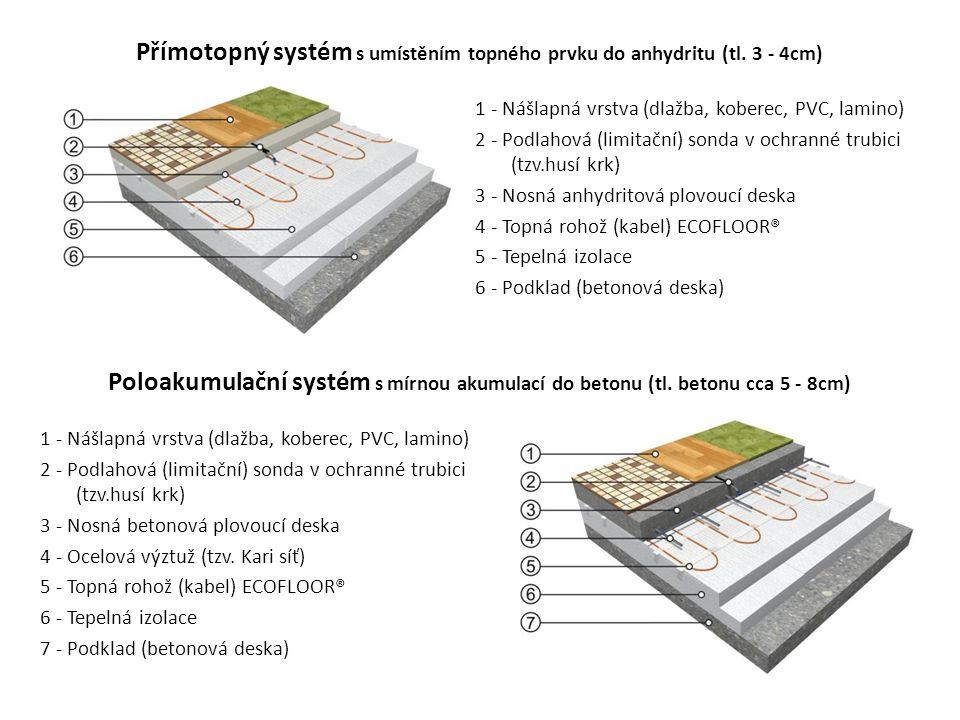Přímotopný systém s umístěním topného prvku do anhydritu (tl. 3 - 4cm)