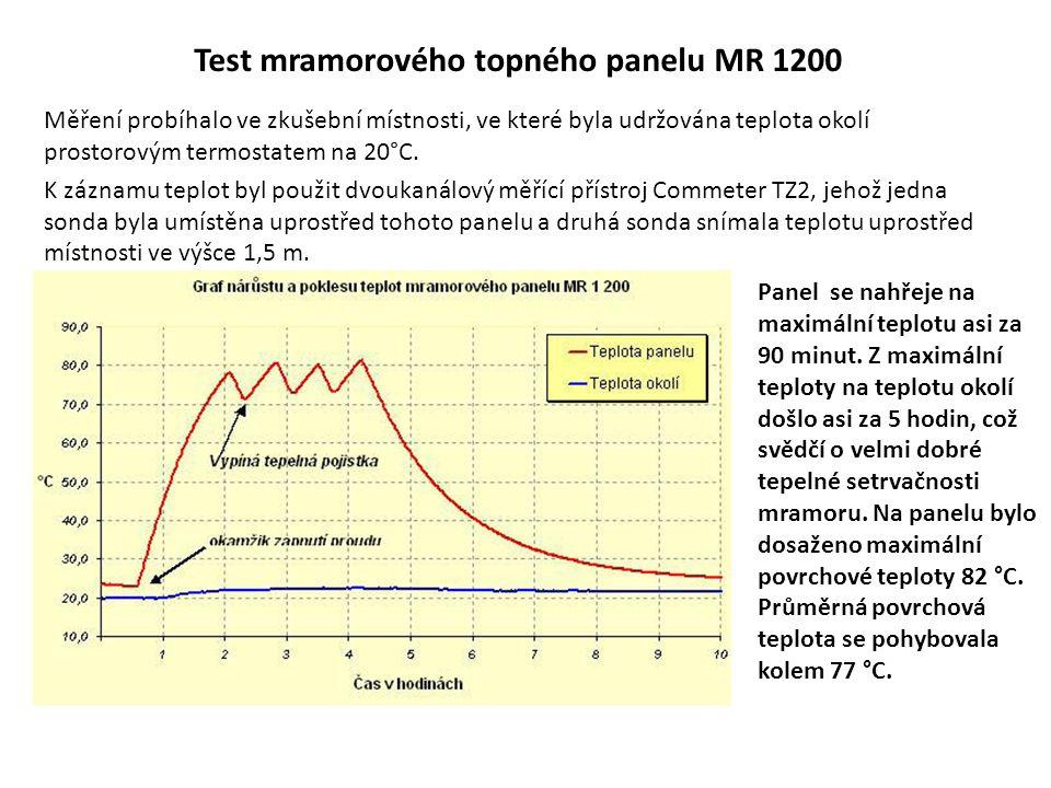 Test mramorového topného panelu MR 1200