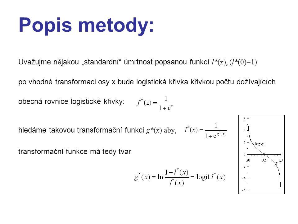 """Popis metody: Uvažujme nějakou """"standardní úmrtnost popsanou funkcí l*(x), (l*(0)=1)"""