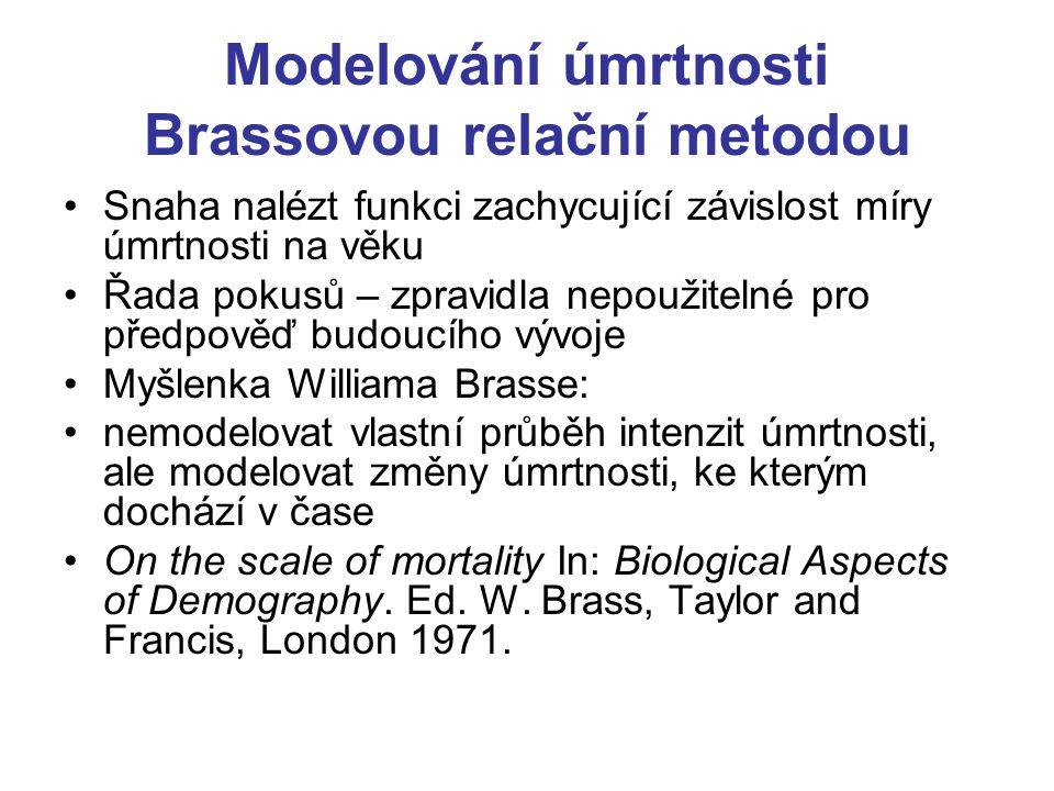 Modelování úmrtnosti Brassovou relační metodou
