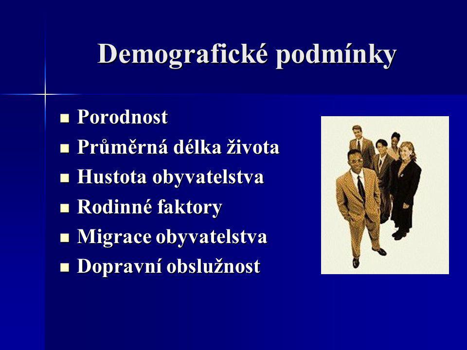 Demografické podmínky