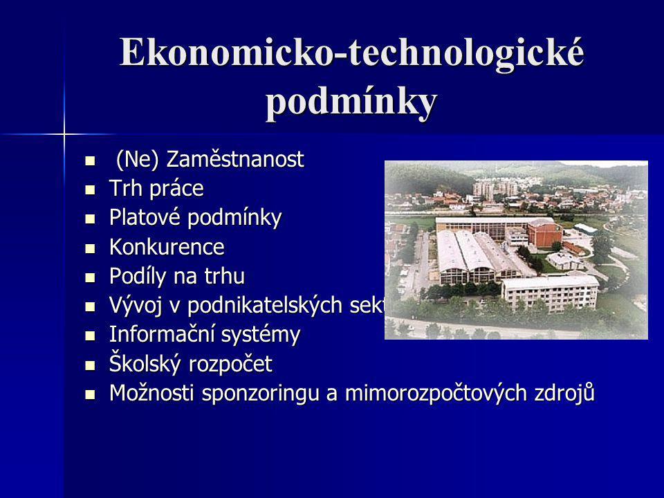 Ekonomicko-technologické podmínky