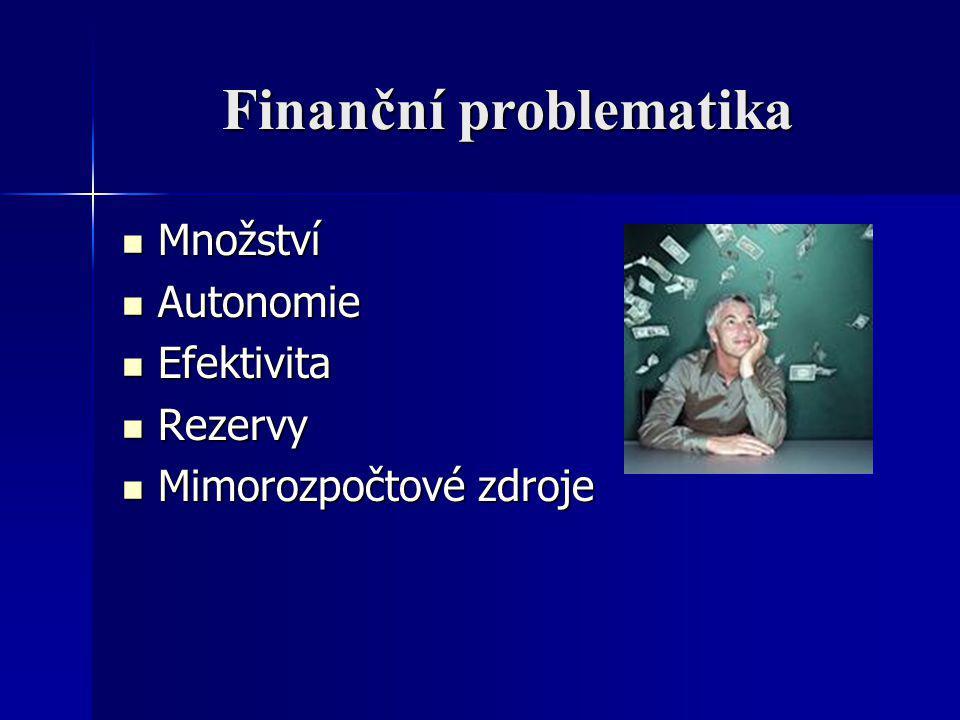 Finanční problematika