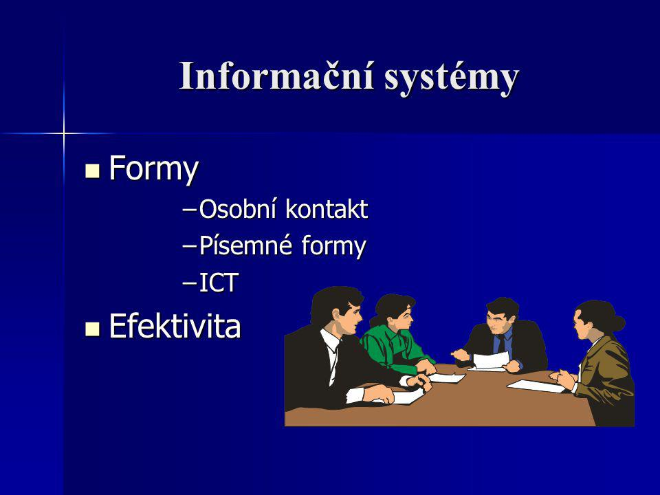 Informační systémy Formy Osobní kontakt Písemné formy ICT Efektivita