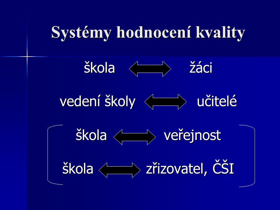 Systémy hodnocení kvality