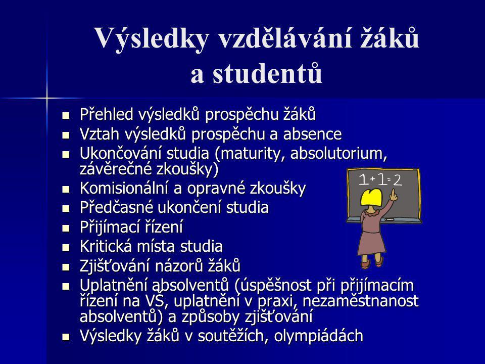 Výsledky vzdělávání žáků a studentů