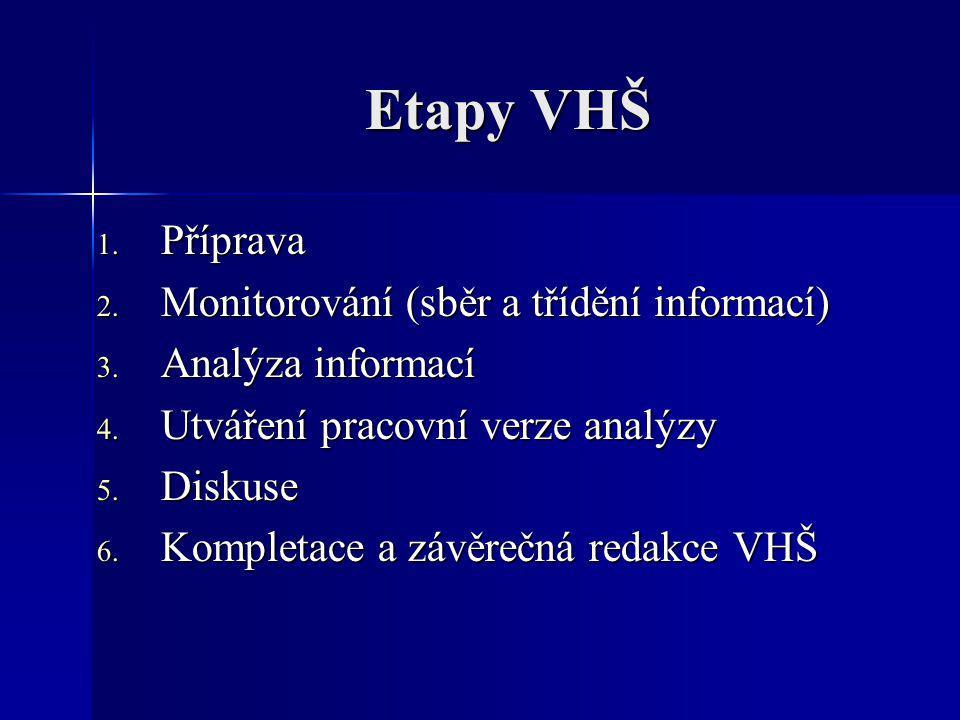 Etapy VHŠ Příprava Monitorování (sběr a třídění informací)