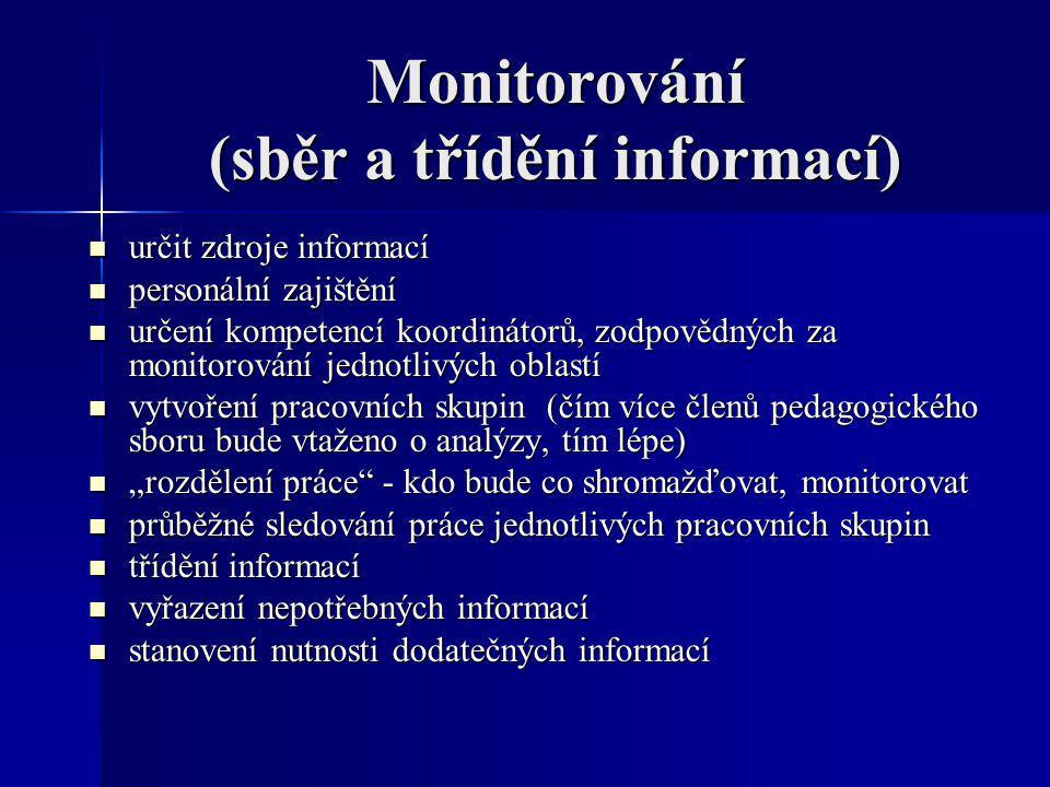 Monitorování (sběr a třídění informací)
