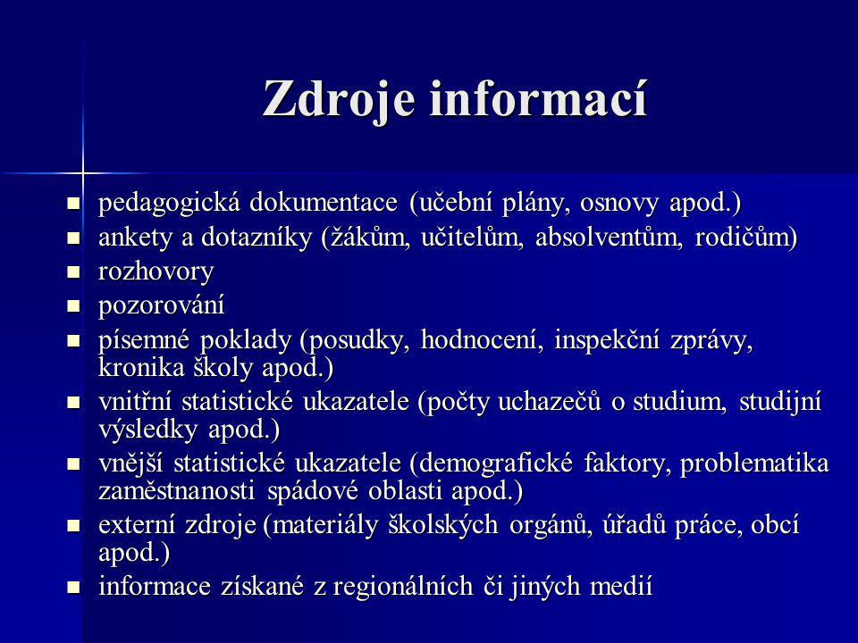 Zdroje informací pedagogická dokumentace (učební plány, osnovy apod.)
