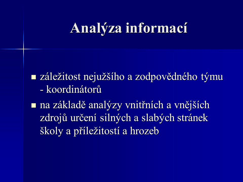 Analýza informací záležitost nejužšího a zodpovědného týmu - koordinátorů.