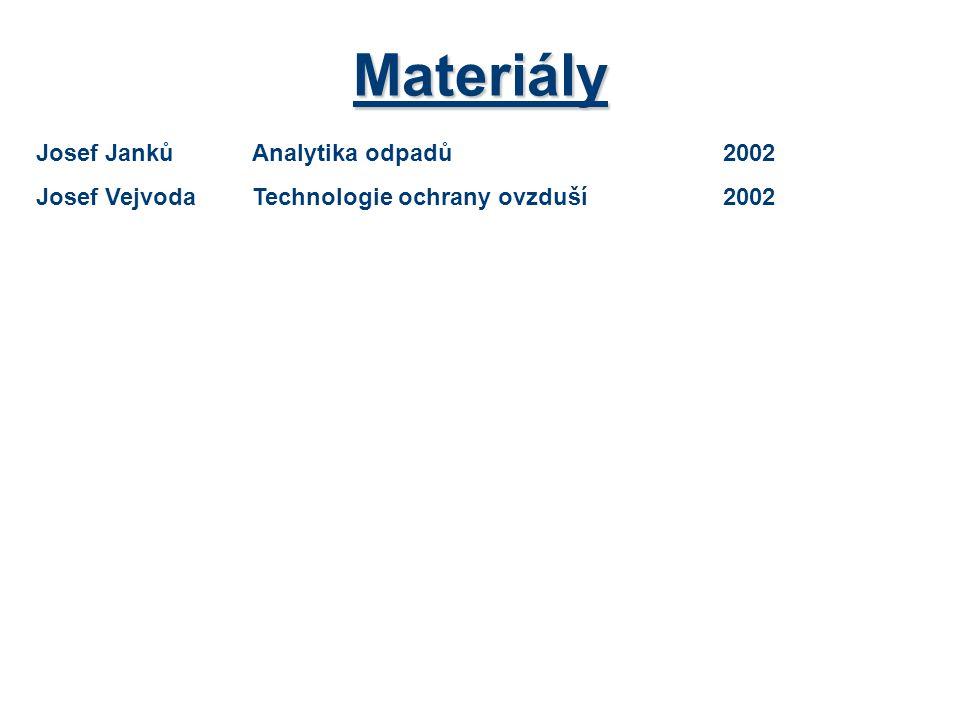 Materiály Josef Janků Analytika odpadů 2002