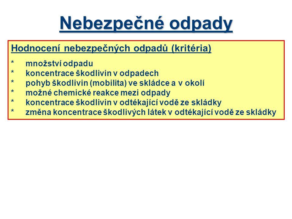 Nebezpečné odpady Hodnocení nebezpečných odpadů (kritéria)