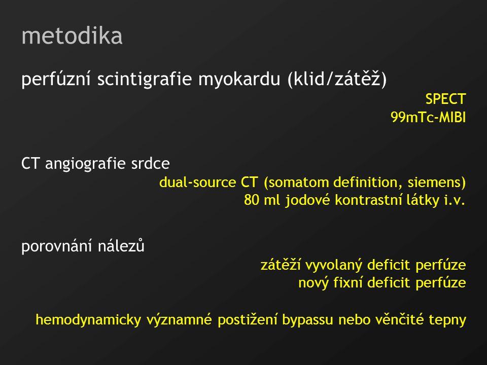 metodika perfúzní scintigrafie myokardu (klid/zátěž)