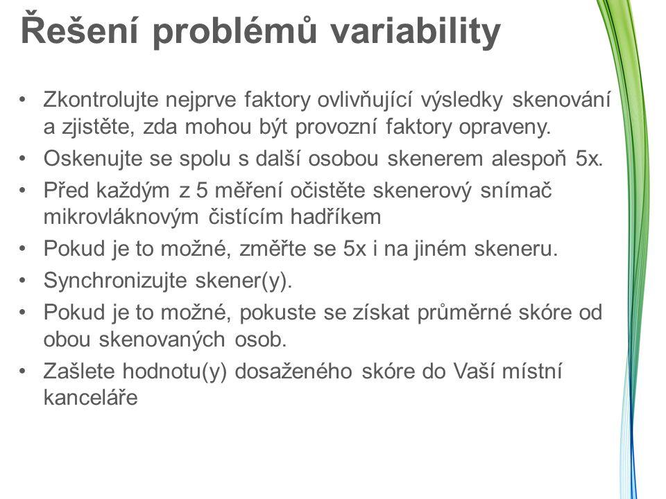 Řešení problémů variability