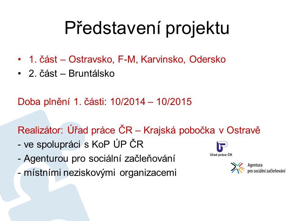 Představení projektu 1. část – Ostravsko, F-M, Karvinsko, Odersko