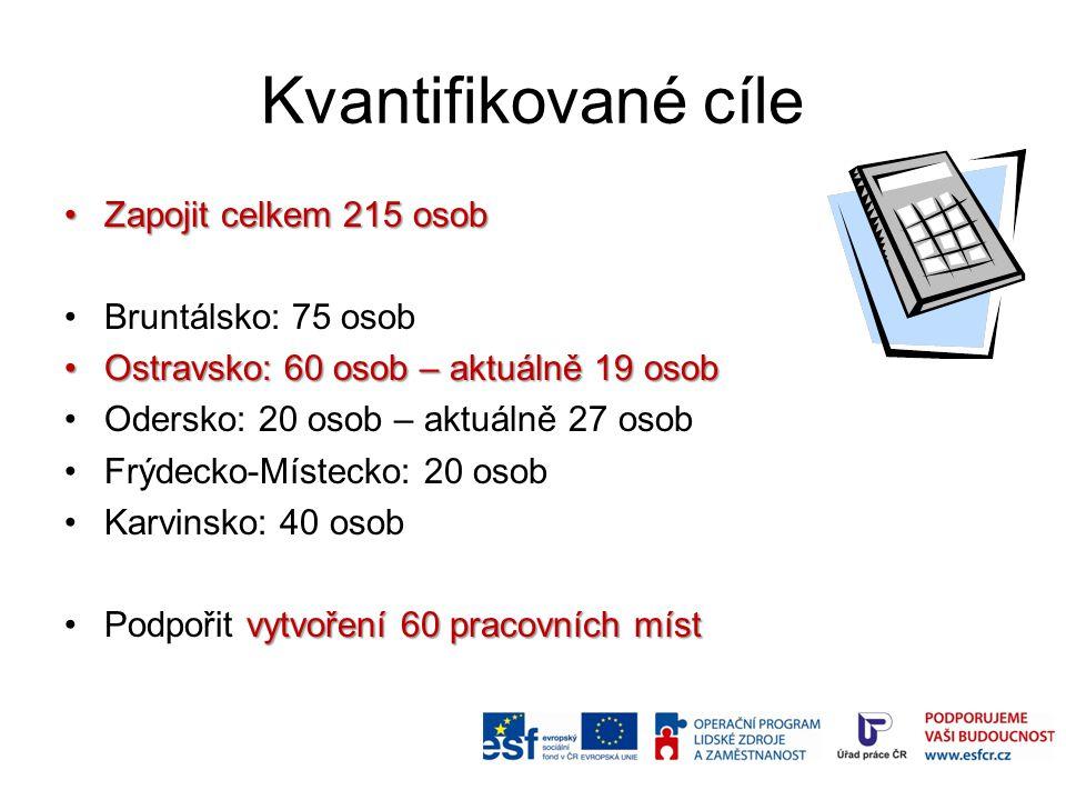 Kvantifikované cíle Zapojit celkem 215 osob Bruntálsko: 75 osob
