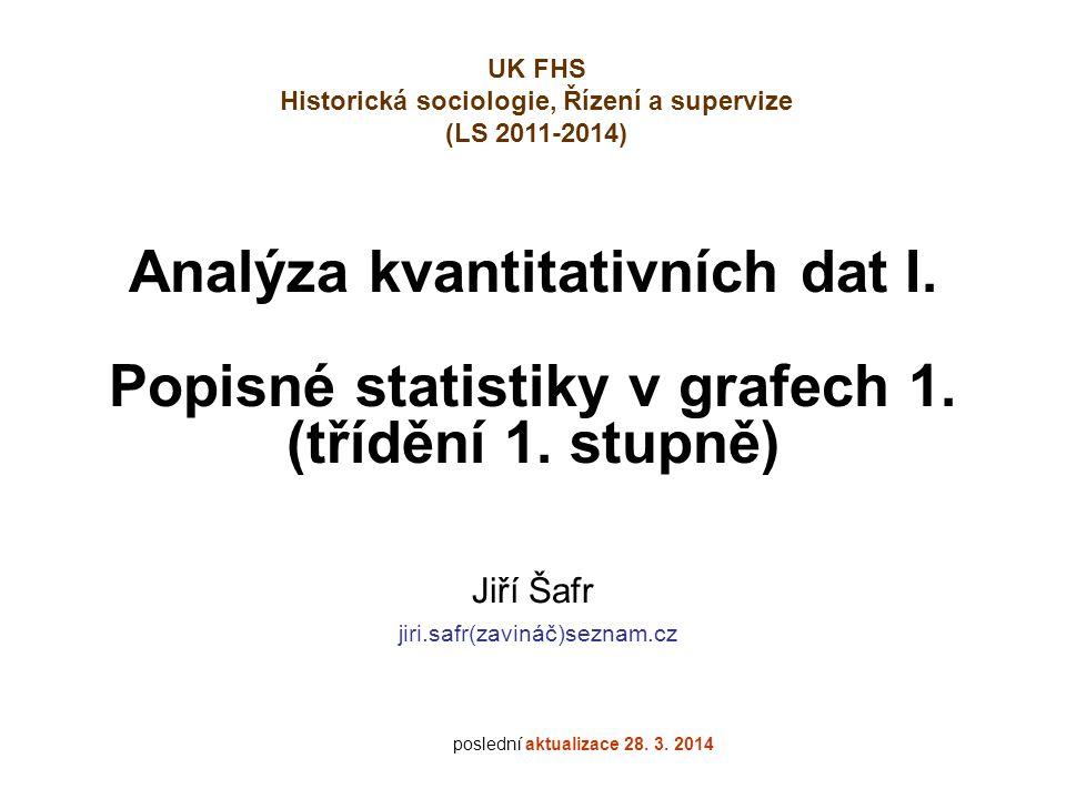 Jiří Šafr jiri.safr(zavináč)seznam.cz
