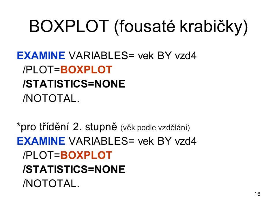 BOXPLOT (fousaté krabičky)