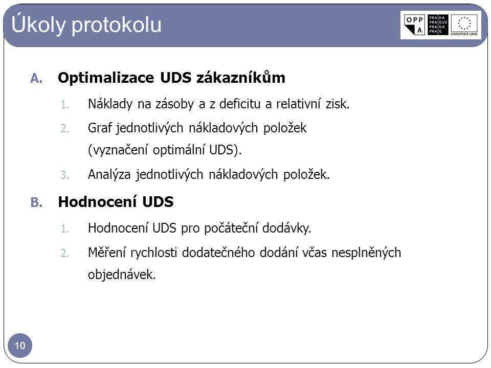 Úkoly protokolu Optimalizace UDS zákazníkům Hodnocení UDS