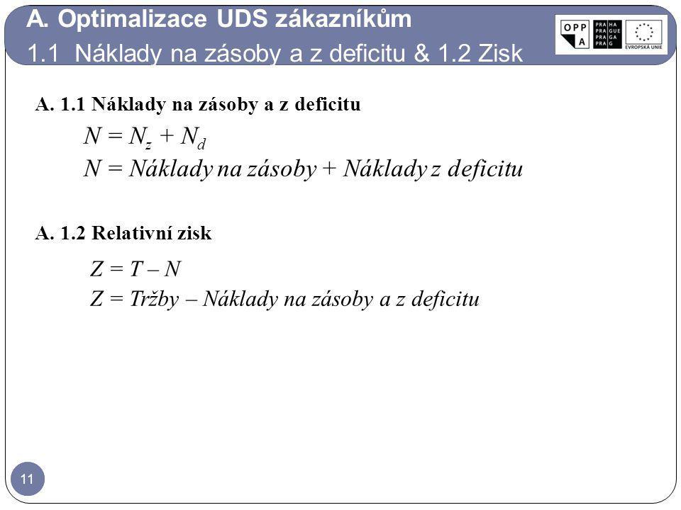 A. Optimalizace UDS zákazníkům