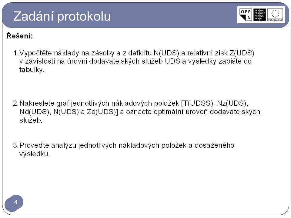 Zadání protokolu 4