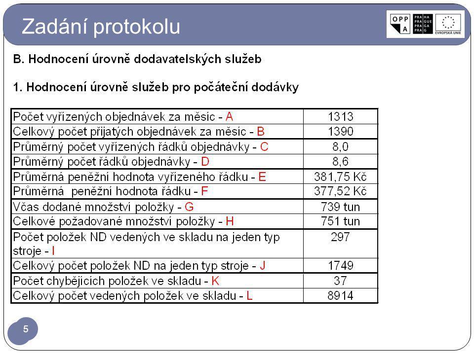 Zadání protokolu 5