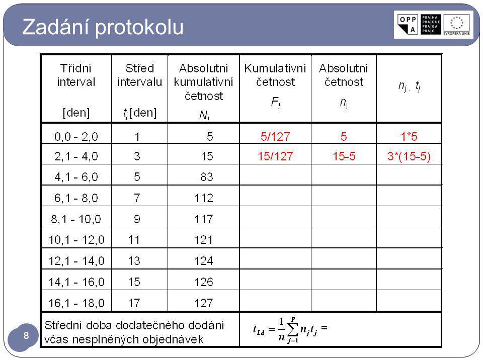 Zadání protokolu 8