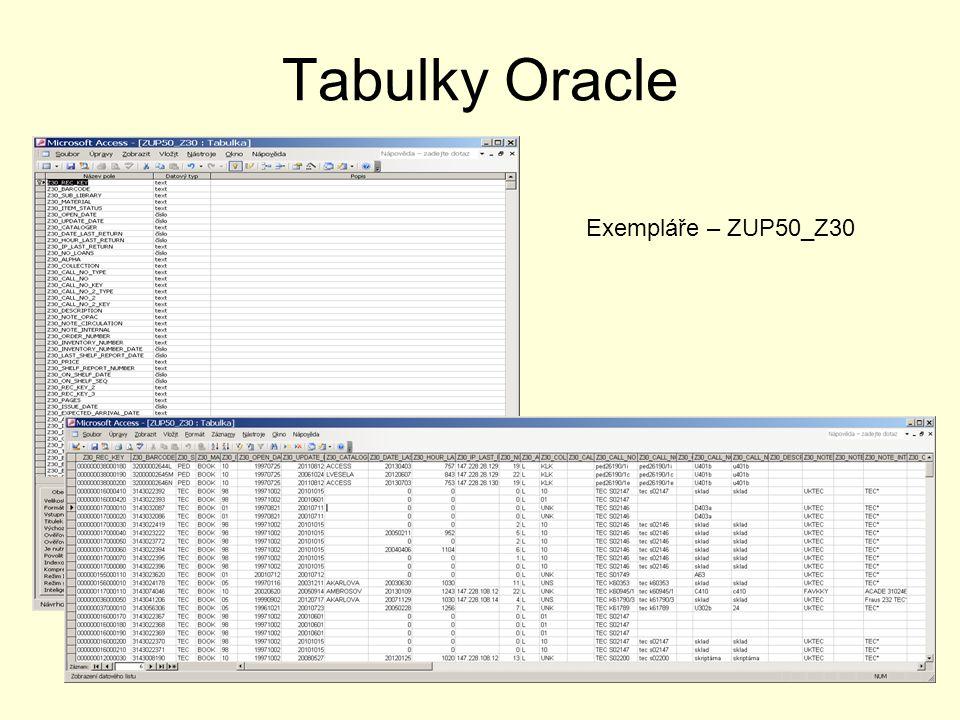 Tabulky Oracle Exempláře – ZUP50_Z30