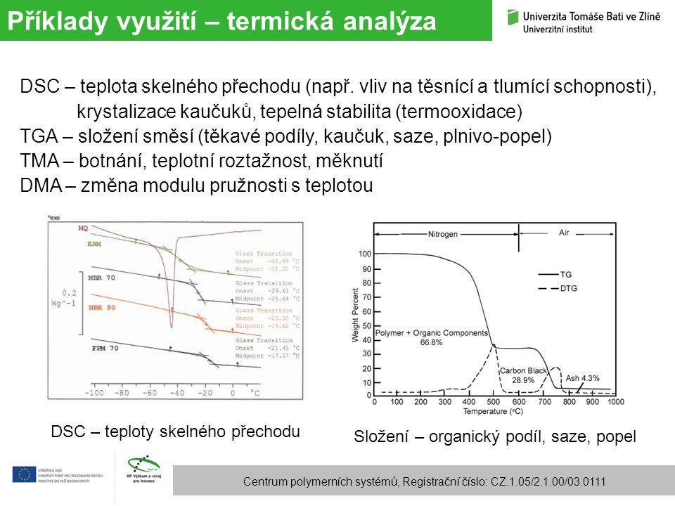 Příklady využití – termická analýza