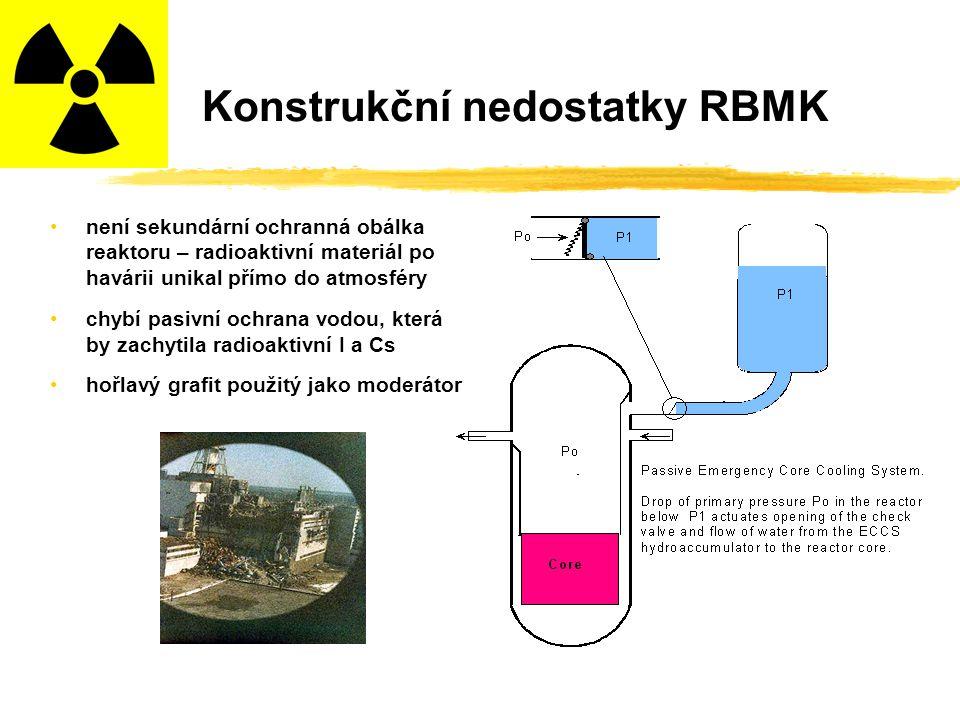 Konstrukční nedostatky RBMK