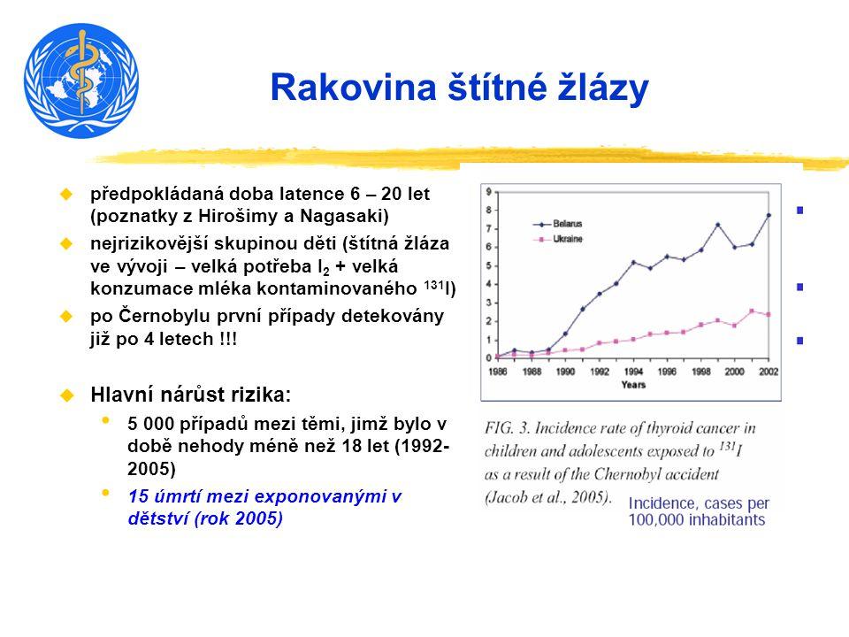 Rakovina štítné žlázy Hlavní nárůst rizika: