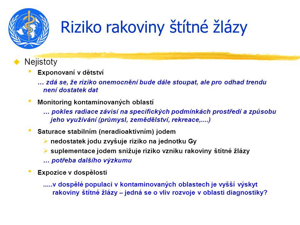 Riziko rakoviny štítné žlázy
