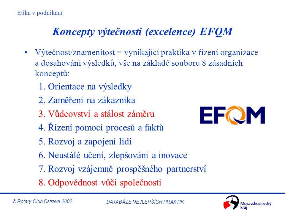 Koncepty výtečnosti (excelence) EFQM