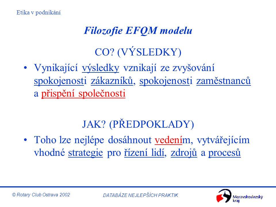 Filozofie EFQM modelu CO (VÝSLEDKY)