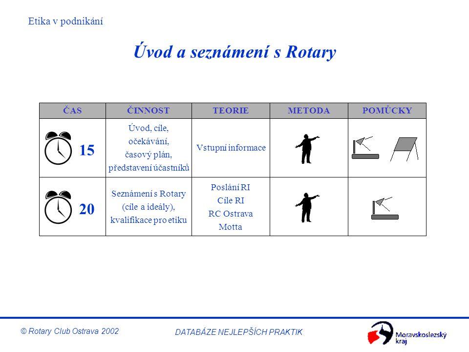 Úvod a seznámení s Rotary