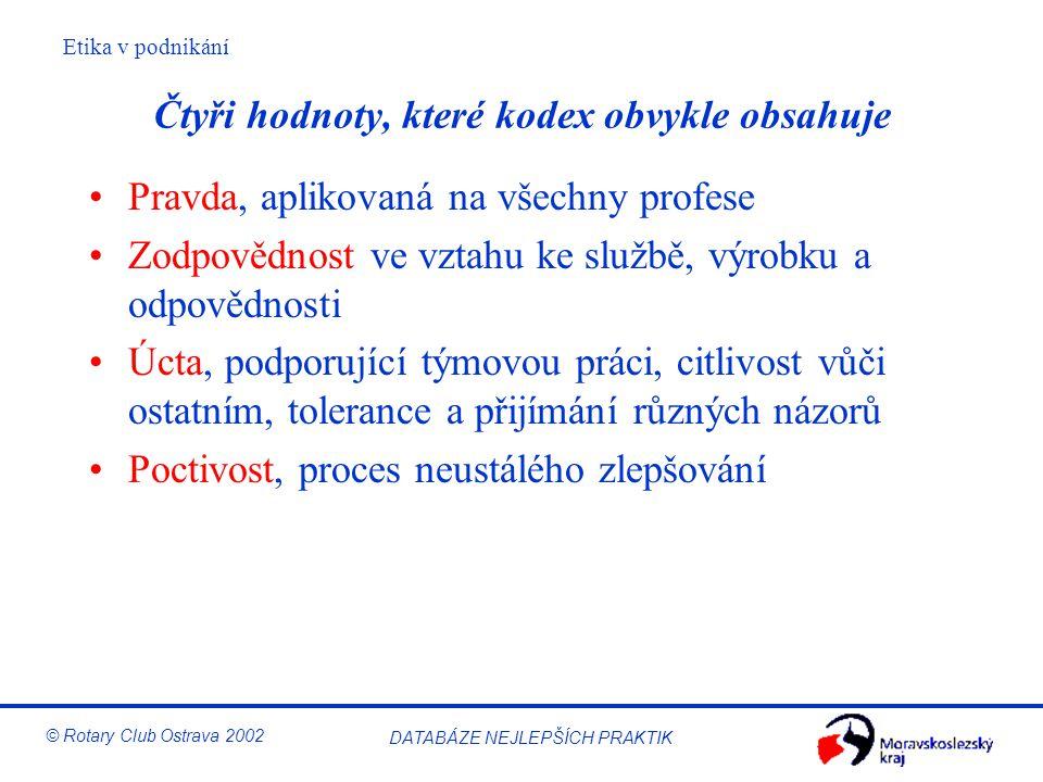 Čtyři hodnoty, které kodex obvykle obsahuje