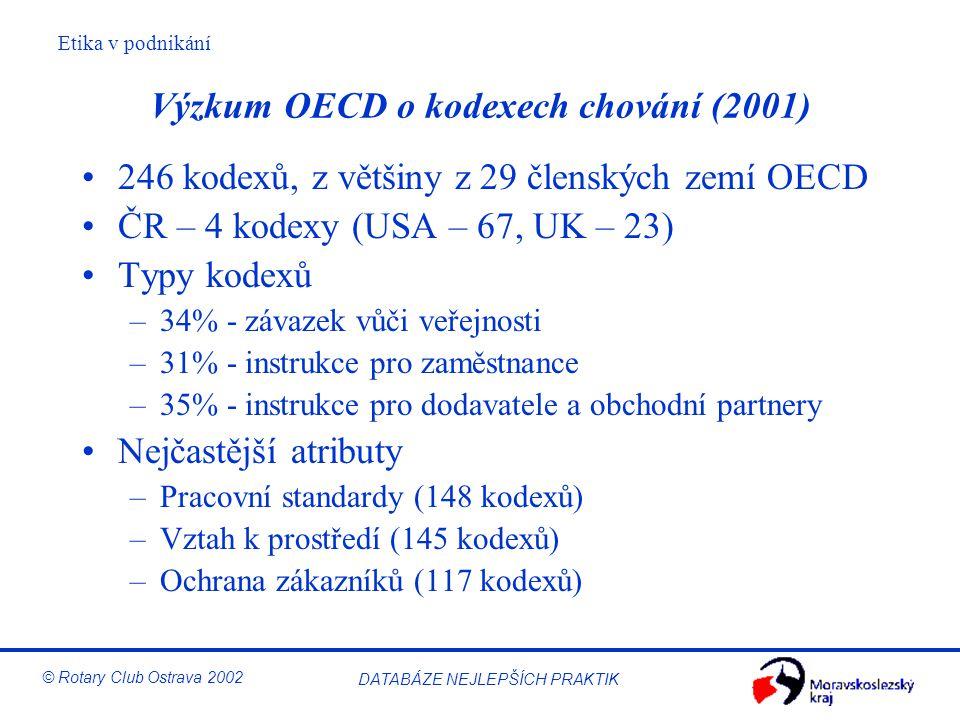 Výzkum OECD o kodexech chování (2001)