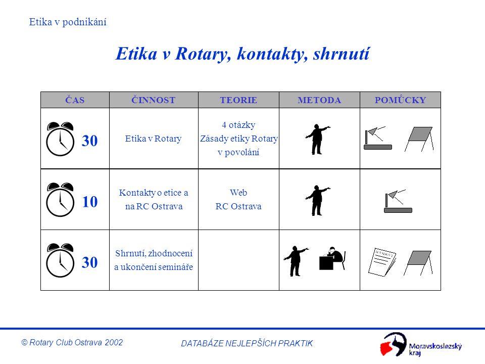 Etika v Rotary, kontakty, shrnutí