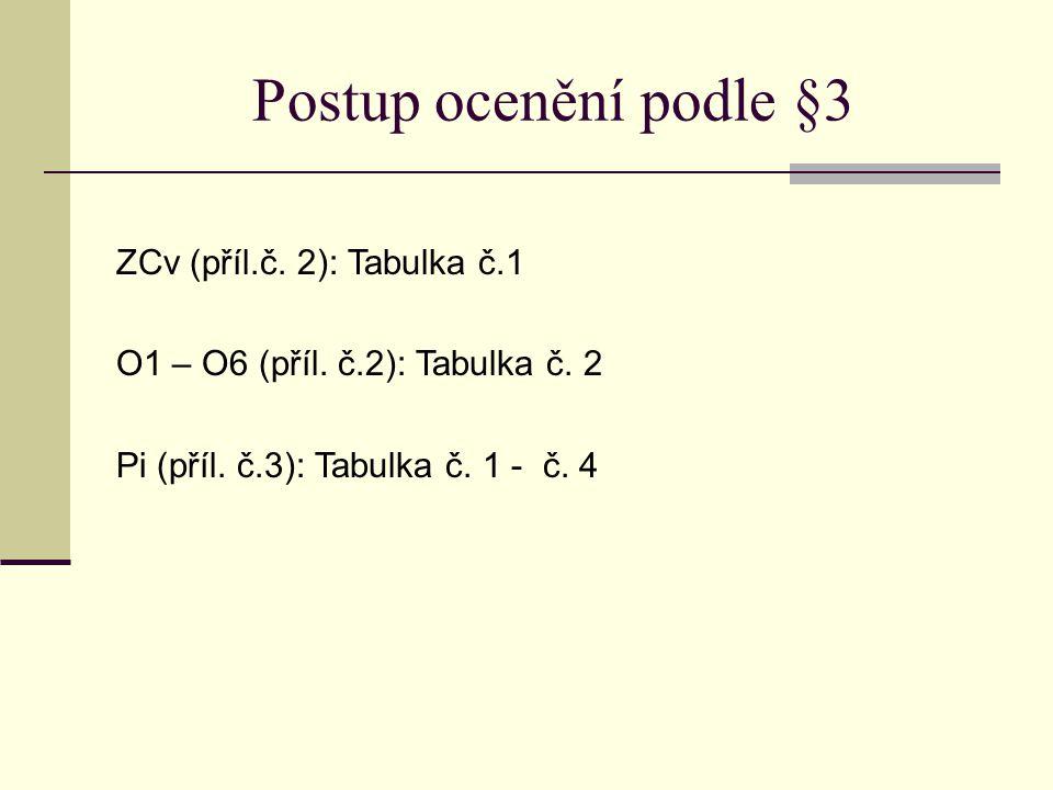 Postup ocenění podle §3 ZCv (příl.č. 2): Tabulka č.1