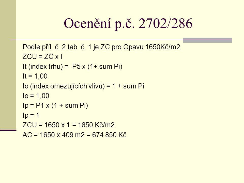 Ocenění p.č. 2702/286 Podle příl. č. 2 tab. č. 1 je ZC pro Opavu 1650Kč/m2. ZCU = ZC x I. It (index trhu) = P5 x (1+ sum Pi)